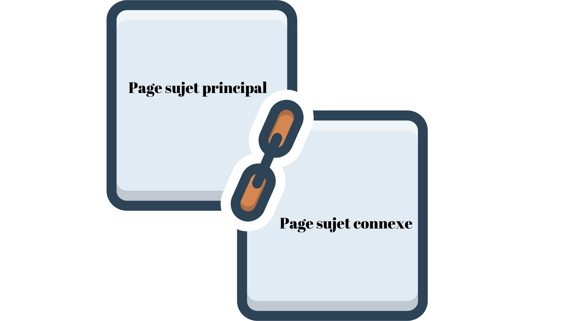 image maillage interne